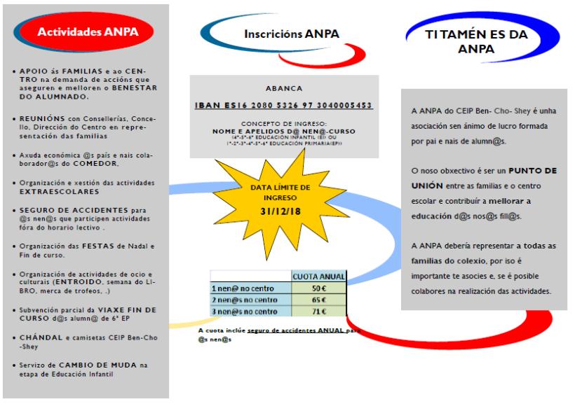 info anpa